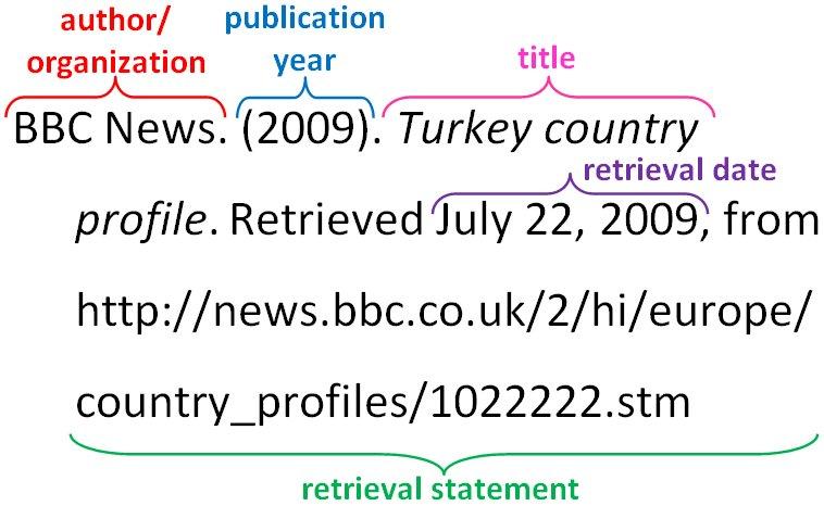 citation parts of a web site