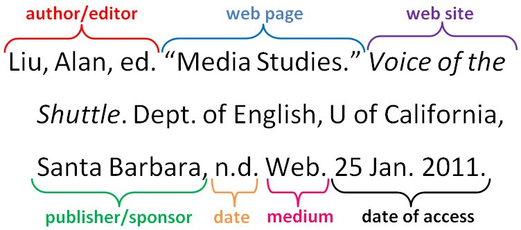 citation parts of a web site