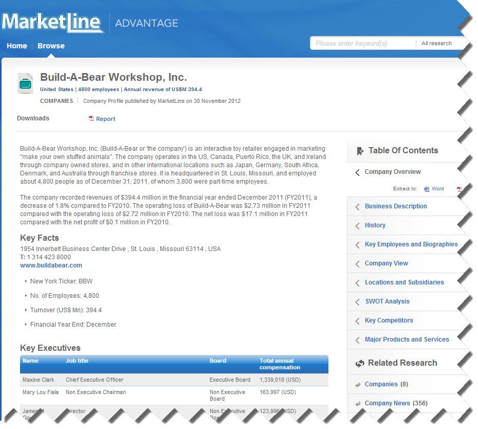 MarketLine Build-A-Bear