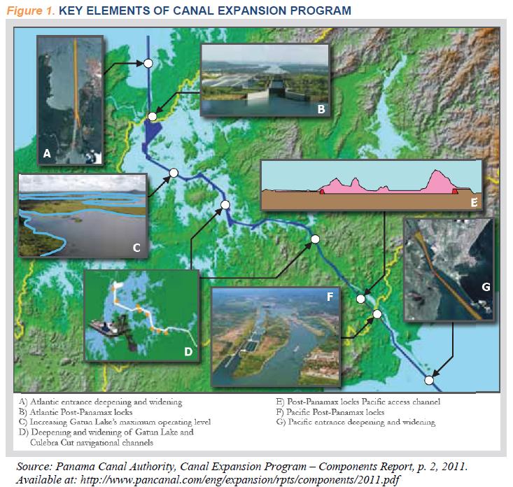 Panama Canal Expansion Image