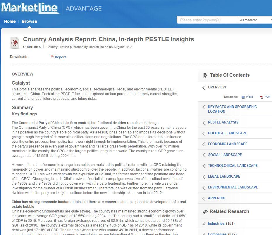 MarkeLine China Report