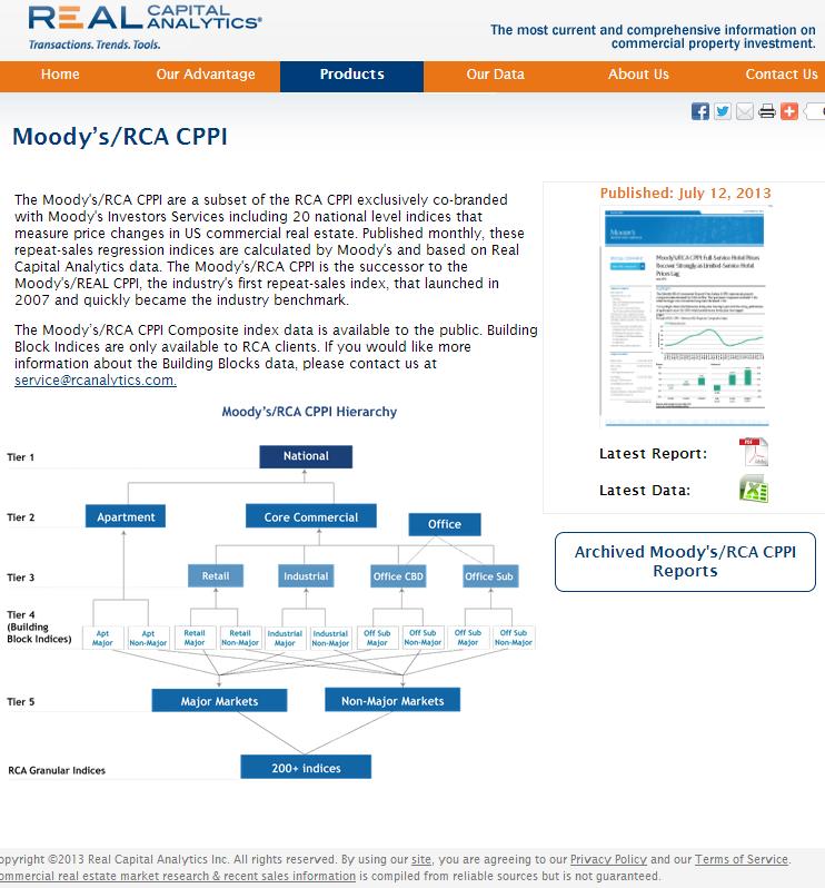 Moody's/RCA CPPI