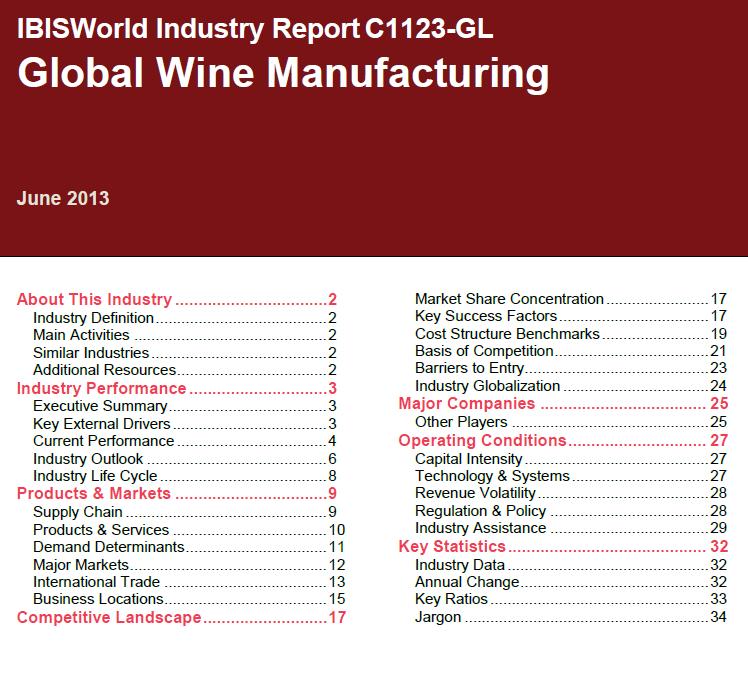 Global Wine Manufacturing