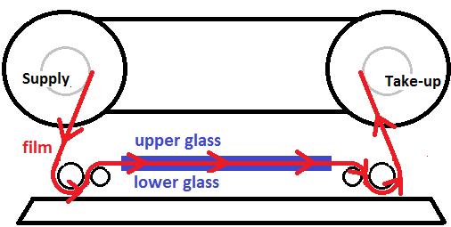 Diagram o f
