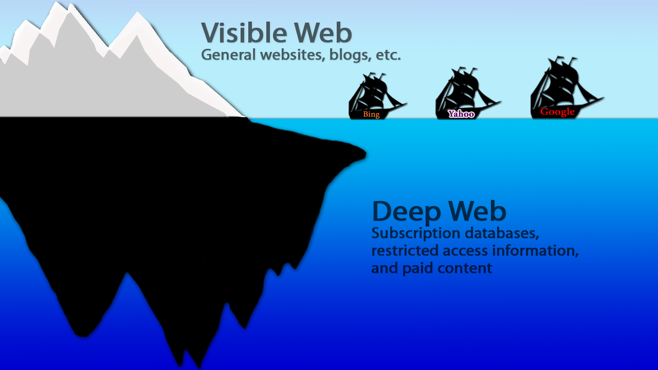 Image of the Deep Web