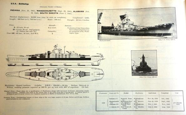 USS Massachusetts from Jane's Fighting Ships