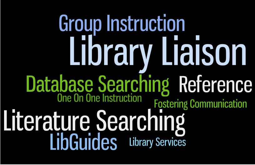 word cloud of library services
