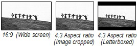 Image of Aspect Ratios