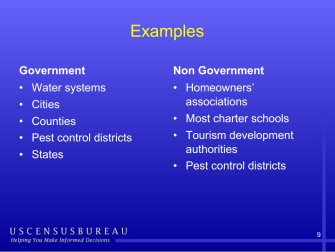 examples of governments