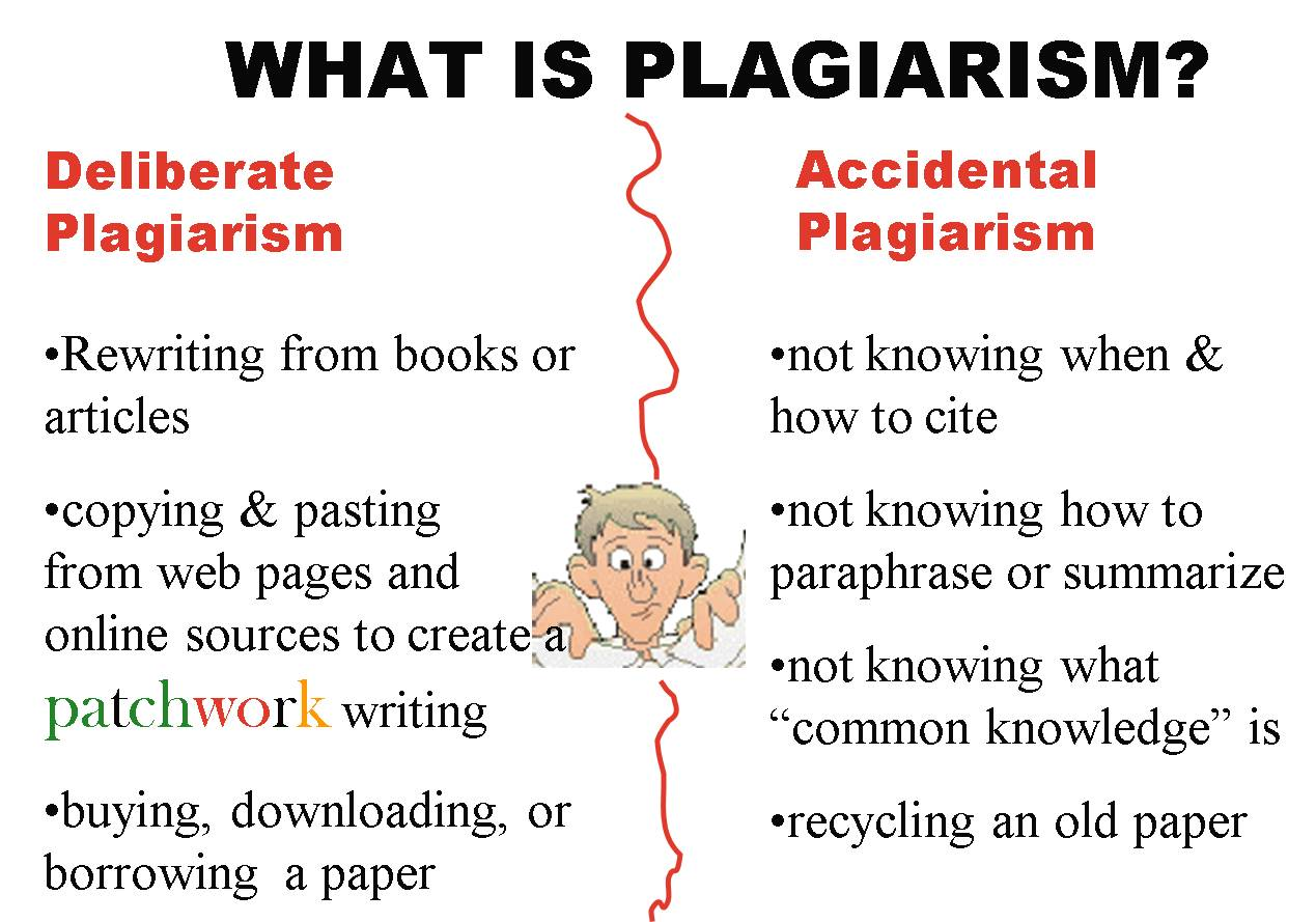 Decorative image about plagiarism