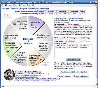"Critical Thinking Model, ""Analyzing a Problem"""