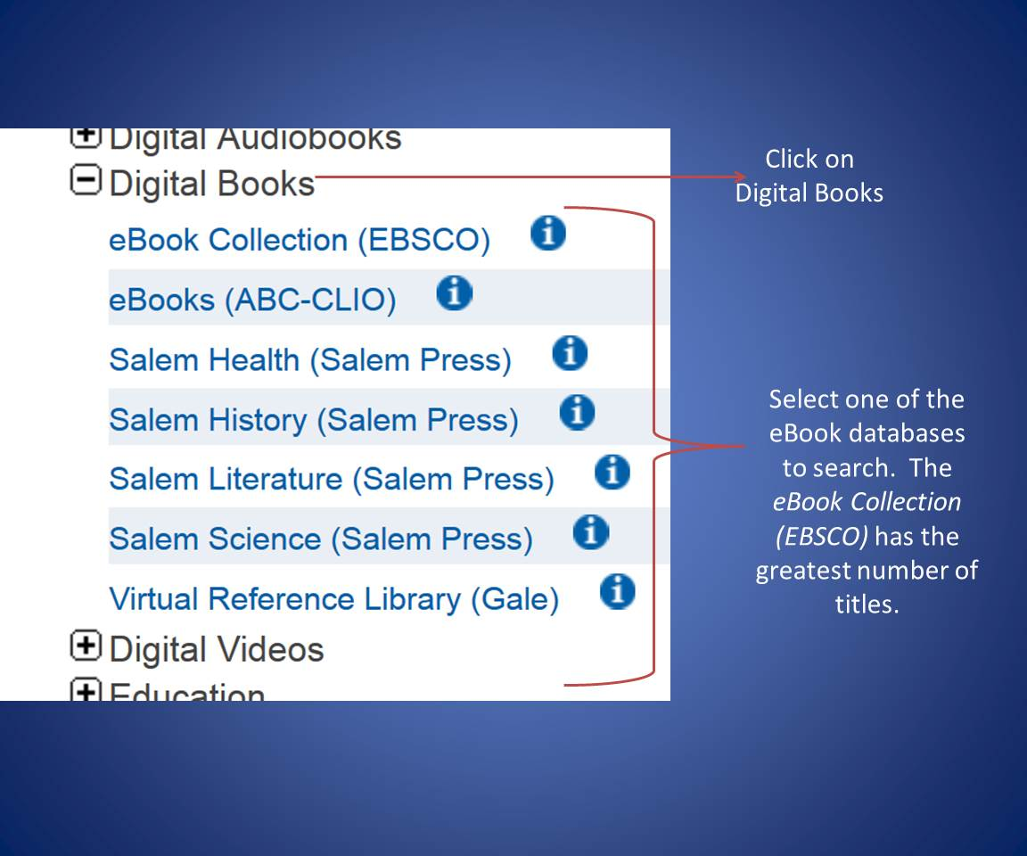 Digital Books Database