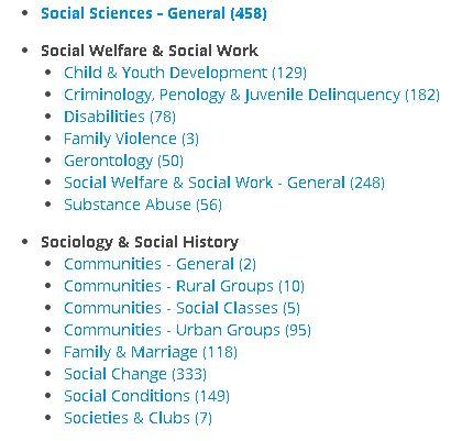 Social Sciences, Social Welfare & Social Work, and Sociology & Social History