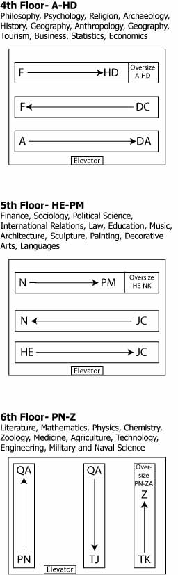 Floor chart for Gelman library stacks