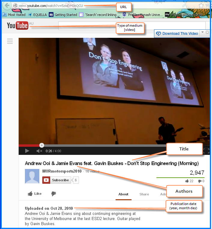 Image of Youtube showing the various citation elements such as URL, uploaded date, title etc