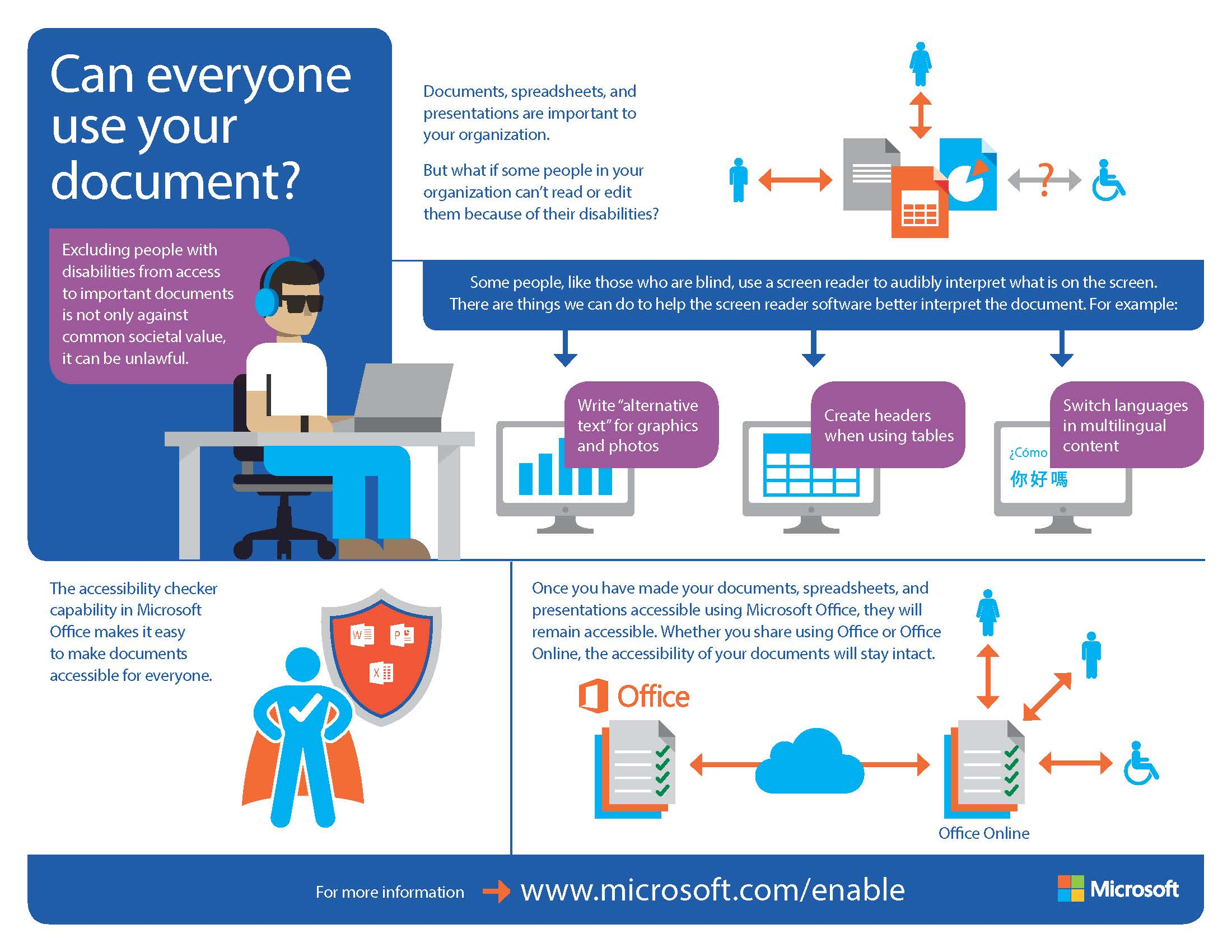 Infographic from Microsoft about accessibility features in Microsoft Office