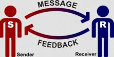 Picture of Message and Feedback Between Sender and Receiver