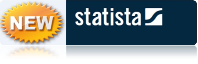 statista link