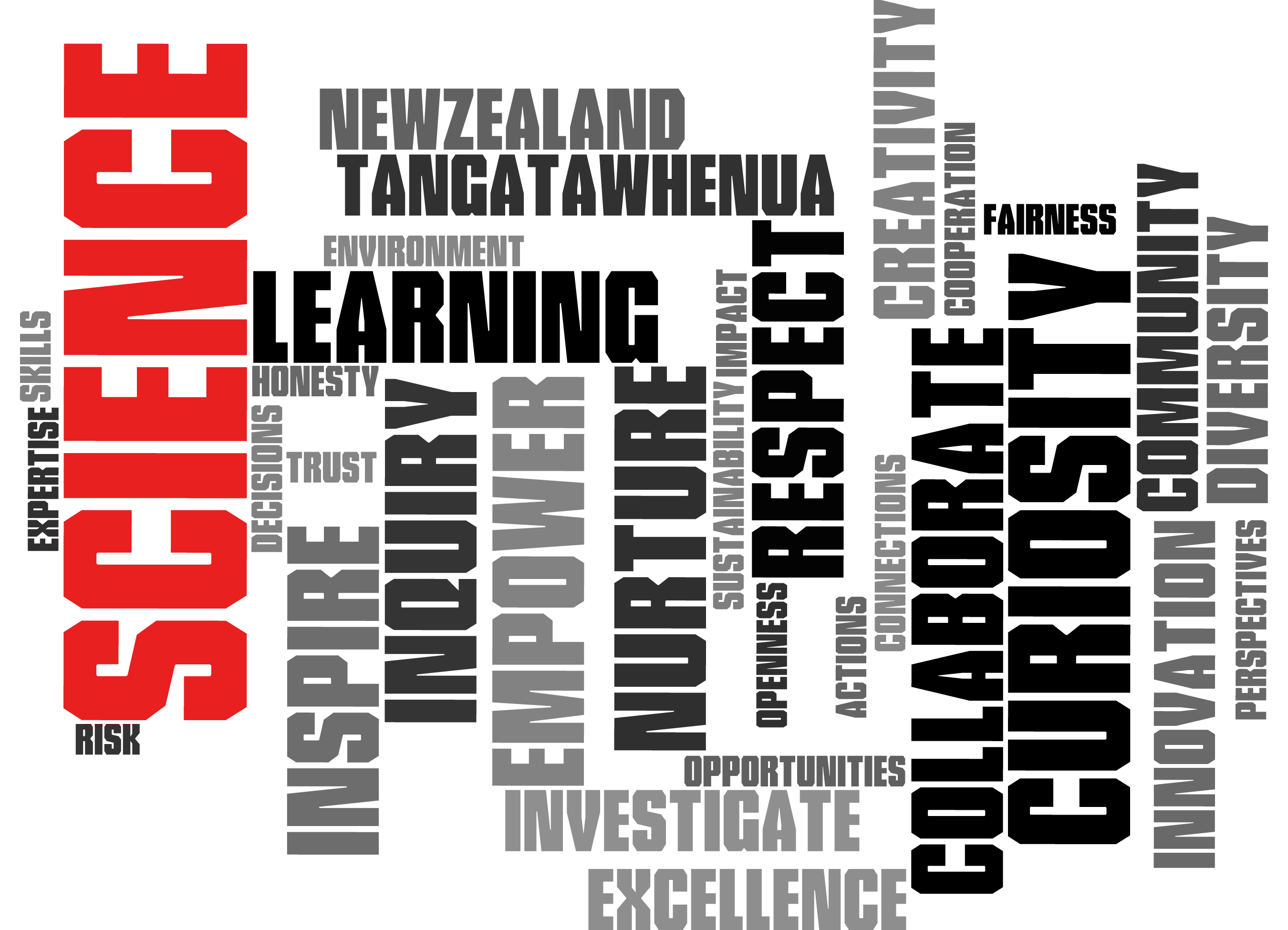 Wordle: ScienceValues at ASHS