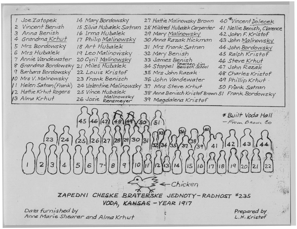Names of people