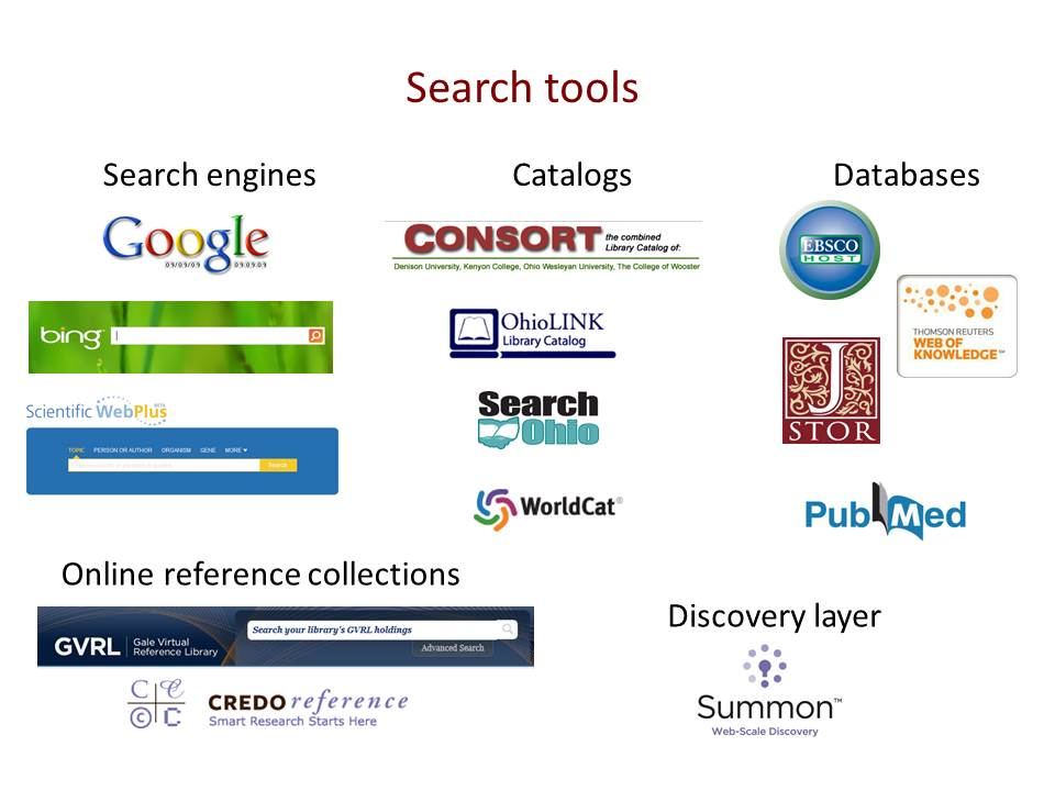 Search Tools, of various search engines, catalogs, and databases
