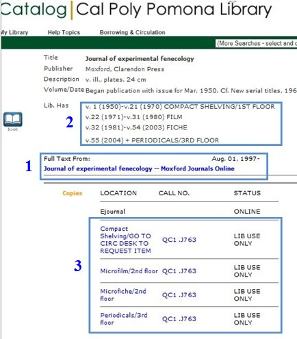 screenshot of the catalog record for the fictitious journal of experimental fencology