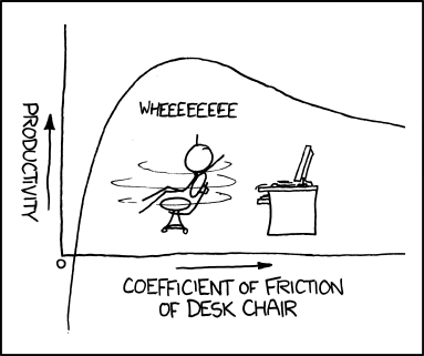 image credit: Randall Munroe. Cartoon of stick figure spinning in a chair