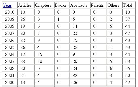 Metrics example