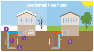 geothermal heat pump sketch