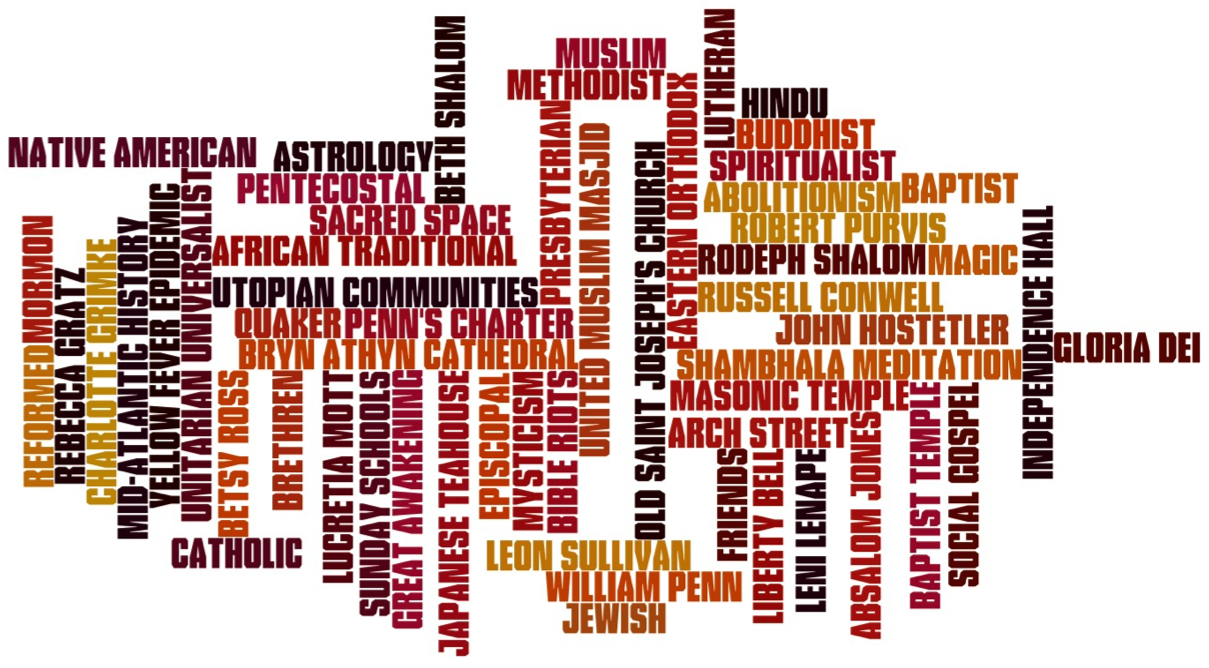 Philly Religion Wordle