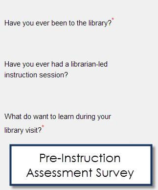 LibAnalytics Pre-Instruction Assessment