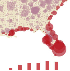 Data Visualization Gallery