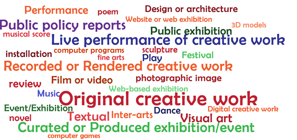 Non-traditional research outputs tagcloud