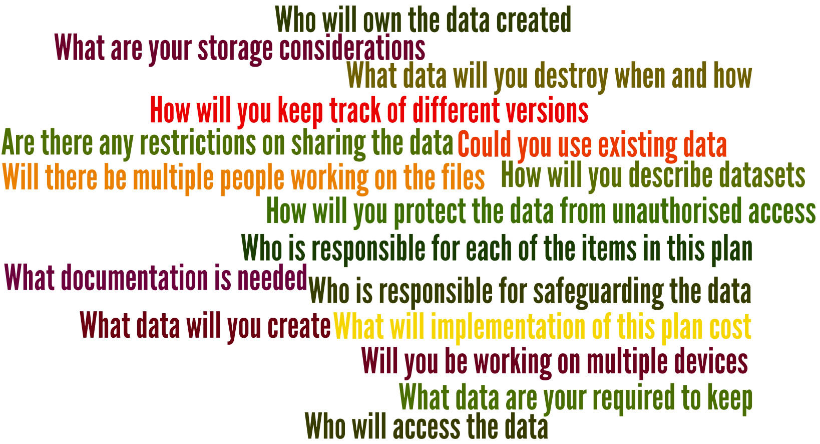 Questions to consider when creating a data plan