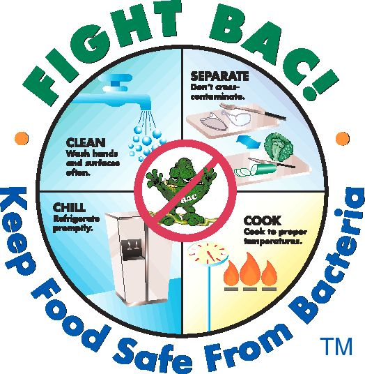Fight bac logo with images of keeping contaminates out of food