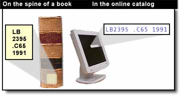 call number on spine of book