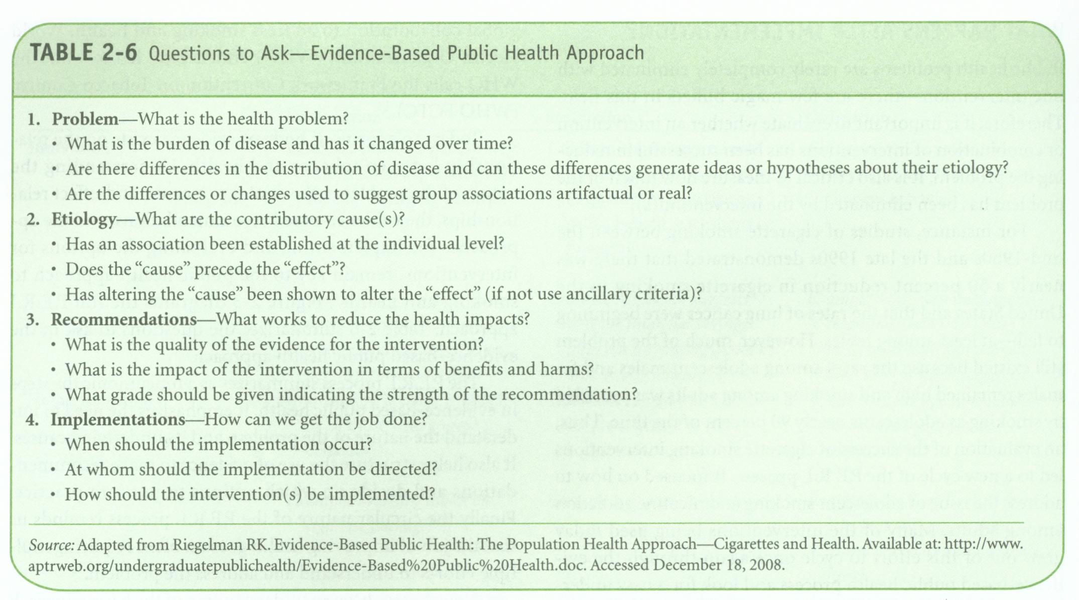 Questions to Ask: Evidence-Based Public Health Approach