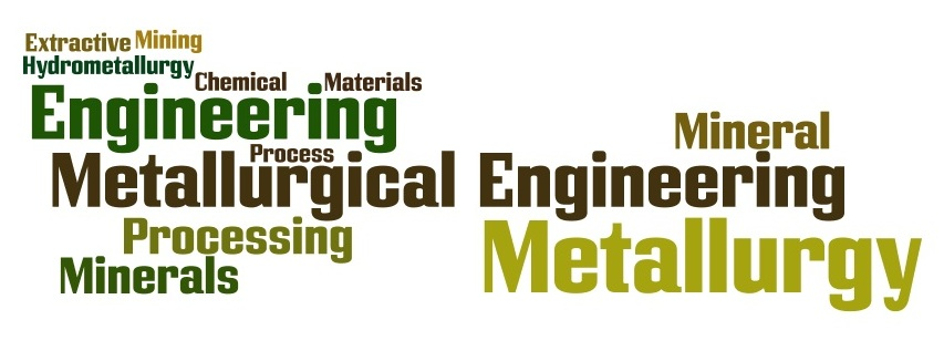 Metallurgy wordle