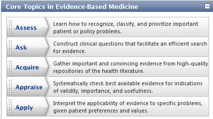 Screen Shot of Core Topics in Evidence Based Medicine