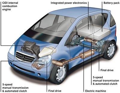 Hybrid car EPA Photo