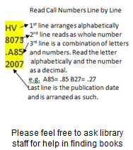 Reading Call numbers - First line of a call number reads alphabetically, 2nd line is read as a whole number, followed by a Letter and numbrs which are read as decimal numbers.
