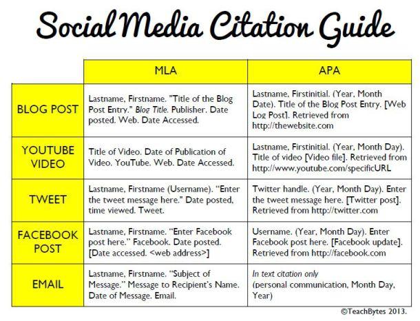 "Rao, Aditi. ""How To Cite Social Media: MLA & APA Formats"" Teachbytes, 9 April 2013. Web. 31 March, 2014"