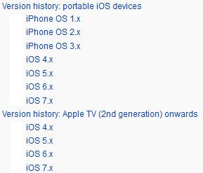 iOS History Image