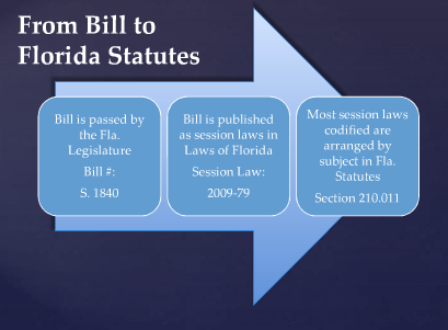 From Bill to Florida Statutes