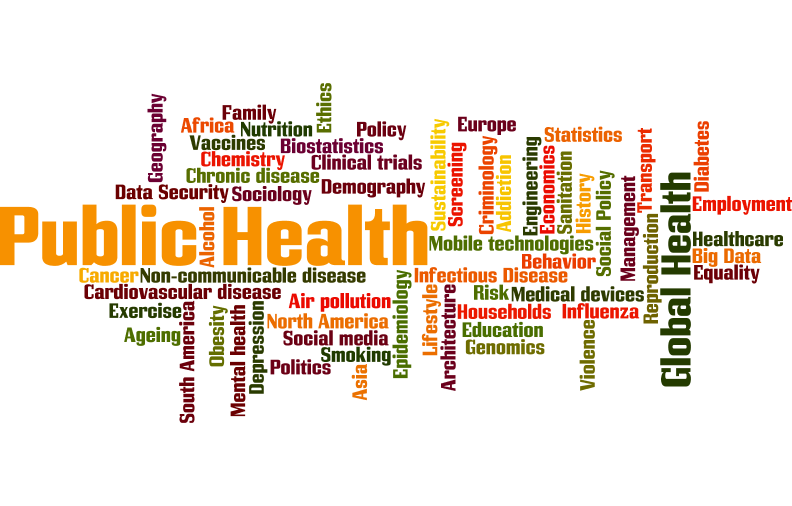 Word collage for public health