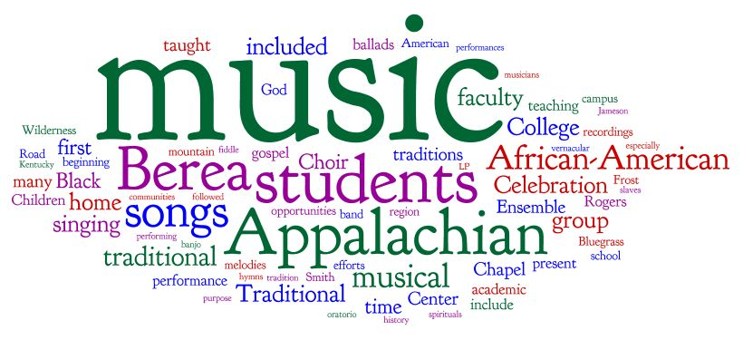 Music wordle