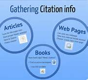 citation information for different publication types