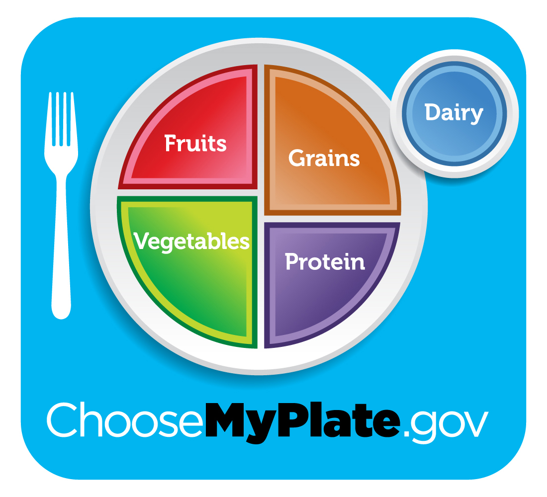 myplate image