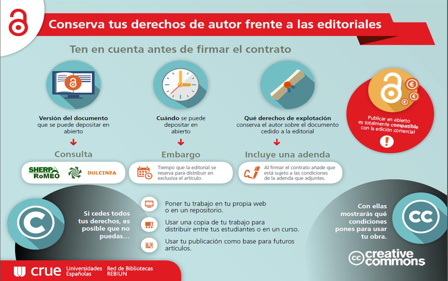 Infografía: conserva tus derechos de auotr frente a las editoriales