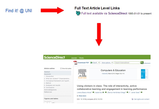 click on find it at UNI to access articles paid for by Rod Library